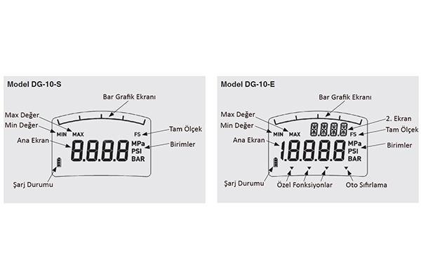 600 Bar Dijital Manometre [ Wika DG-10 - ±0.5 % ]